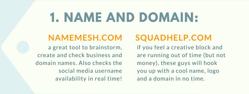 Domain name tools