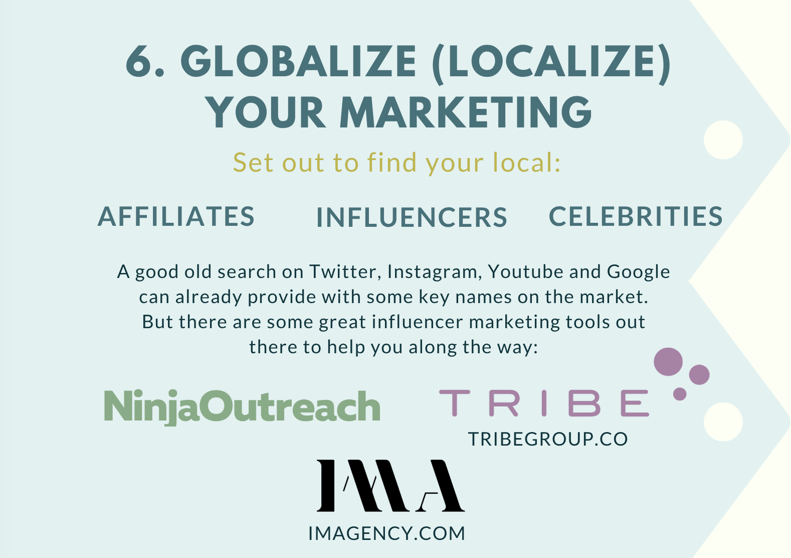 Localize your marketing