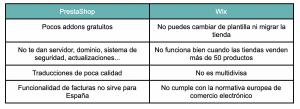 tabla de desventajas de prestashop y wix