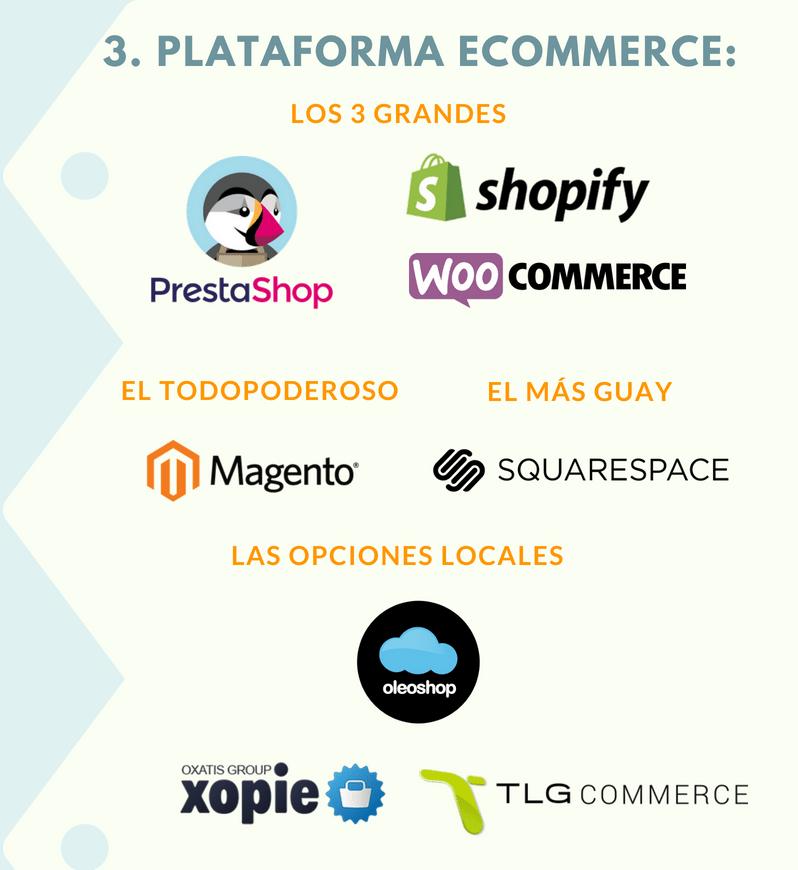 Plataformas de ecommerce necesarias para lanzar una tienda online.